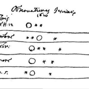 Der Einkaufszettel des Galilei